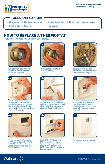 Green Your Home Part 2  How To Install Or Replace A