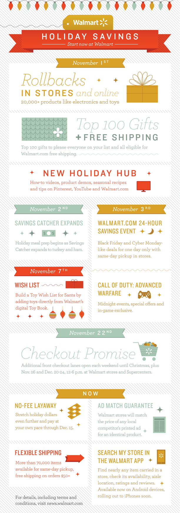 The BEST Ways to Shop and Save During the Holidays at Walmart