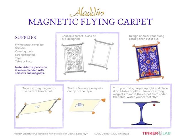 Aladdin Flying Magic Carpet Activity