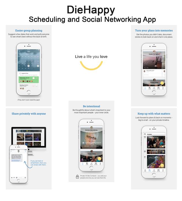 DieHappy App