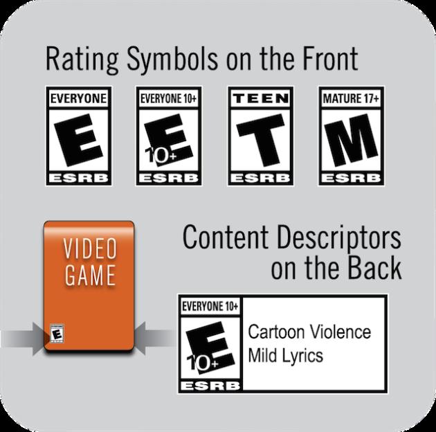 ERB Ratings Box
