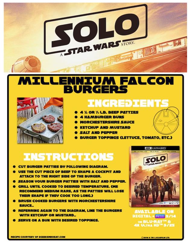 Solo Millennium Falcon Burgers