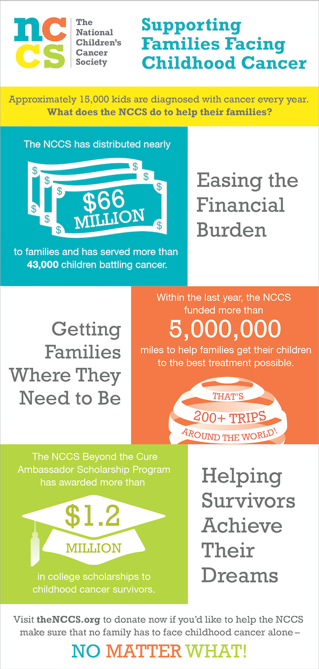 NCCS Giving Tuesday Infographic