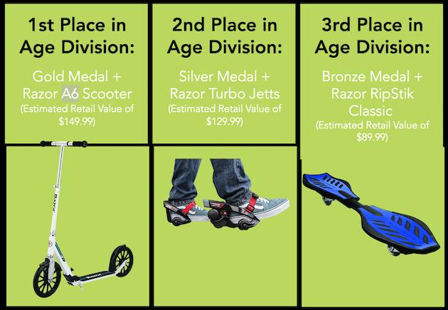 Razor Prizes